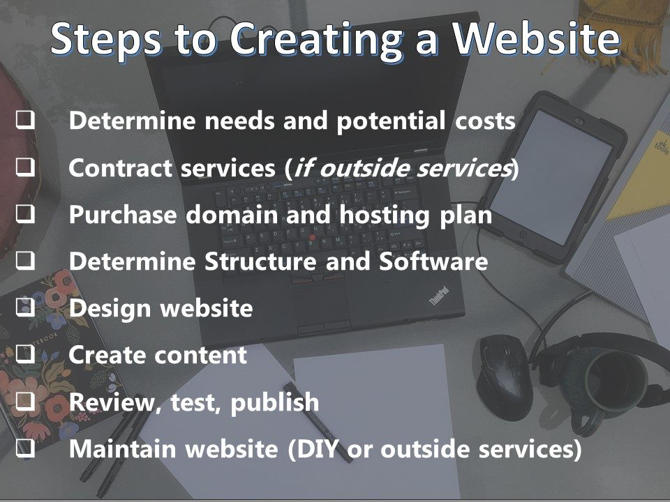 Steps to Creating a Website